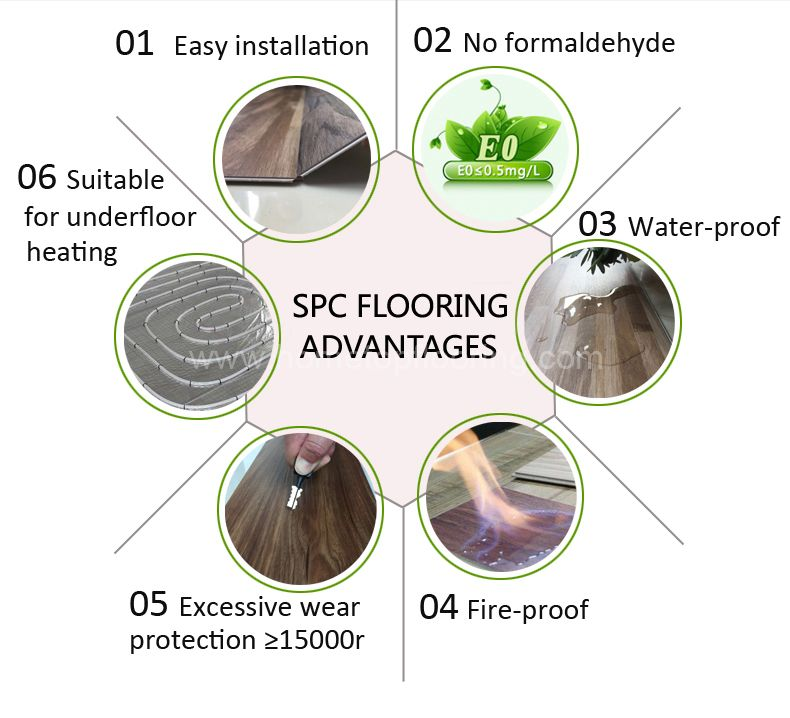 4mm Decoration SPC Flooring HP62001-3
